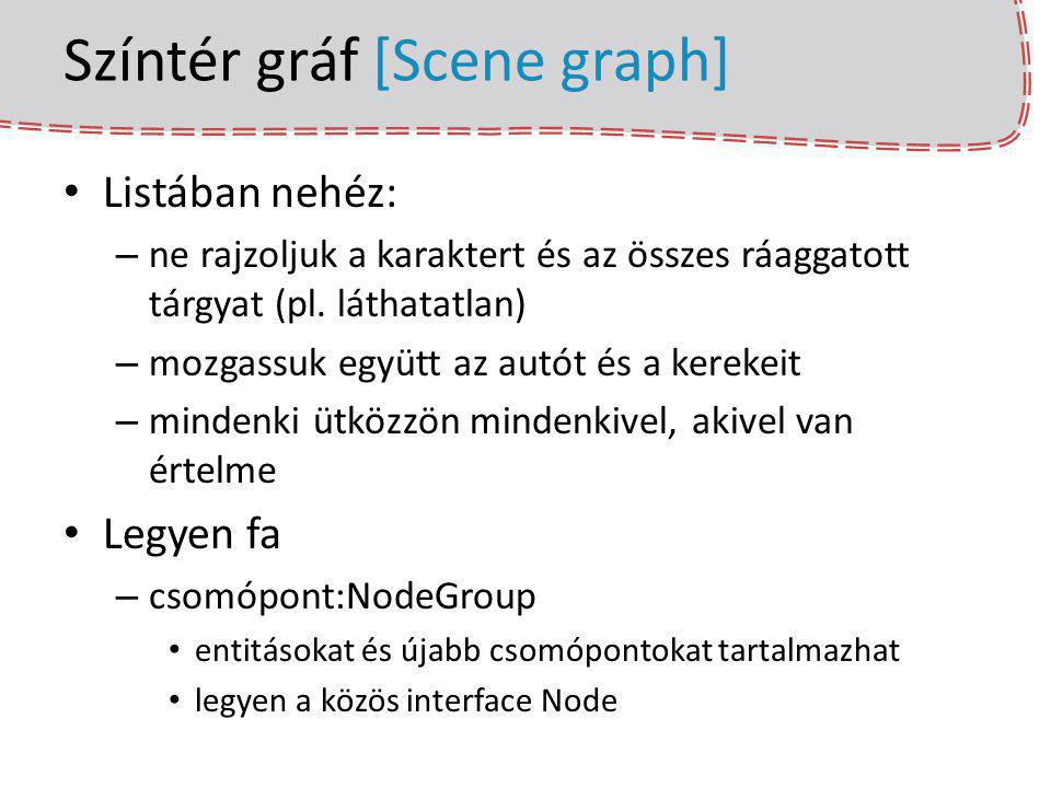 Színtér gráf [Scene graph]
